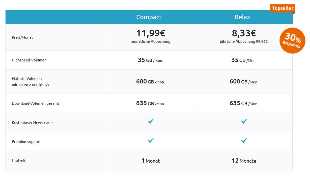Usenet.nl Tarife